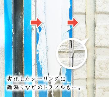 屋根や外壁の劣化は例えばどんな状態の事なの?